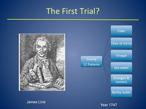 First Clinical Trial
